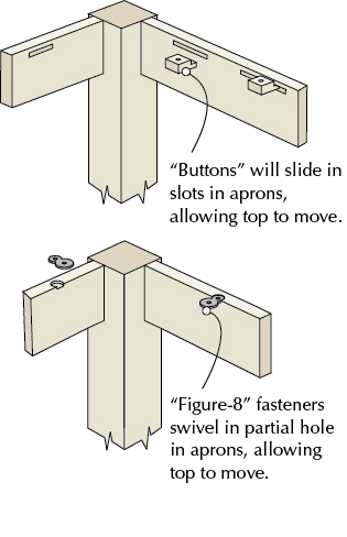 Free Woodworking Plans More Depth On
