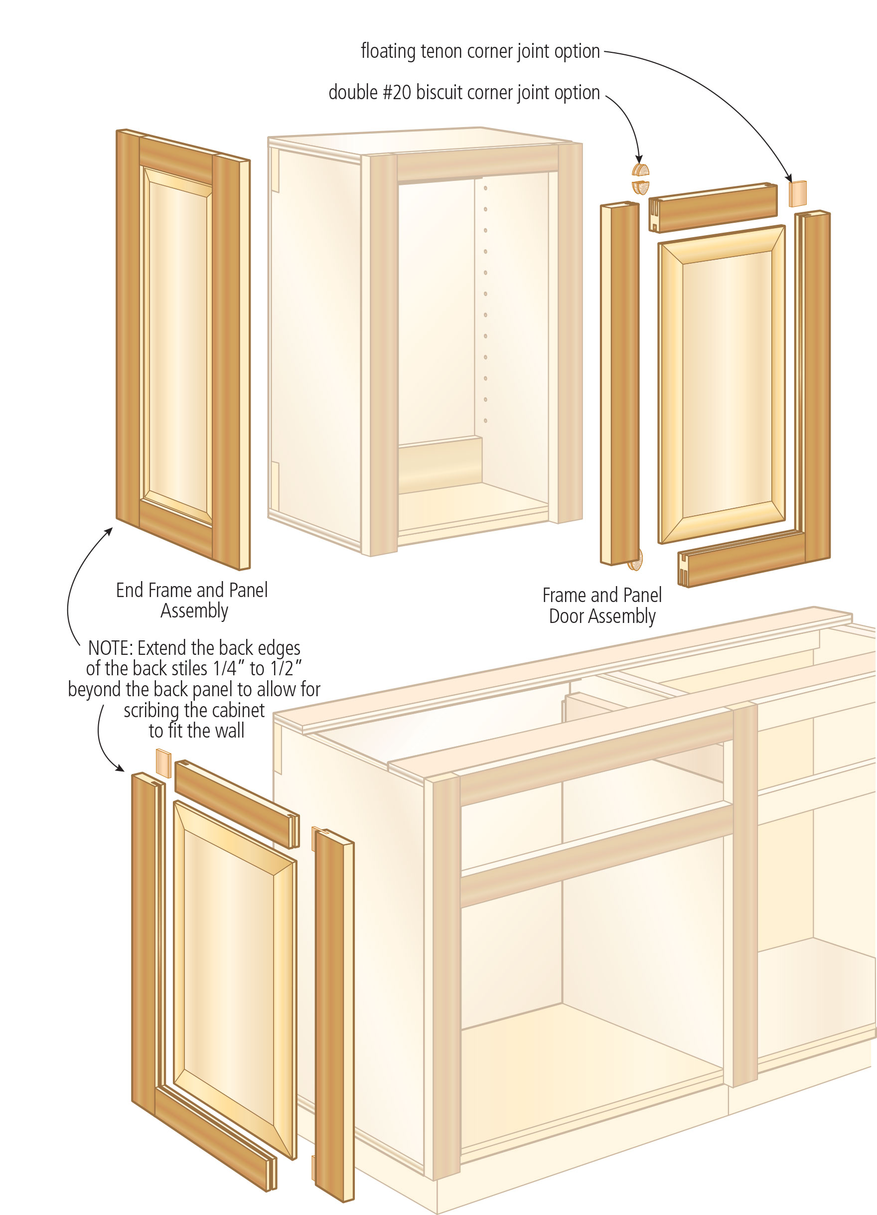 Excerpt Building Traditional Face Frame Cabinets Popular Woodworking Magazine
