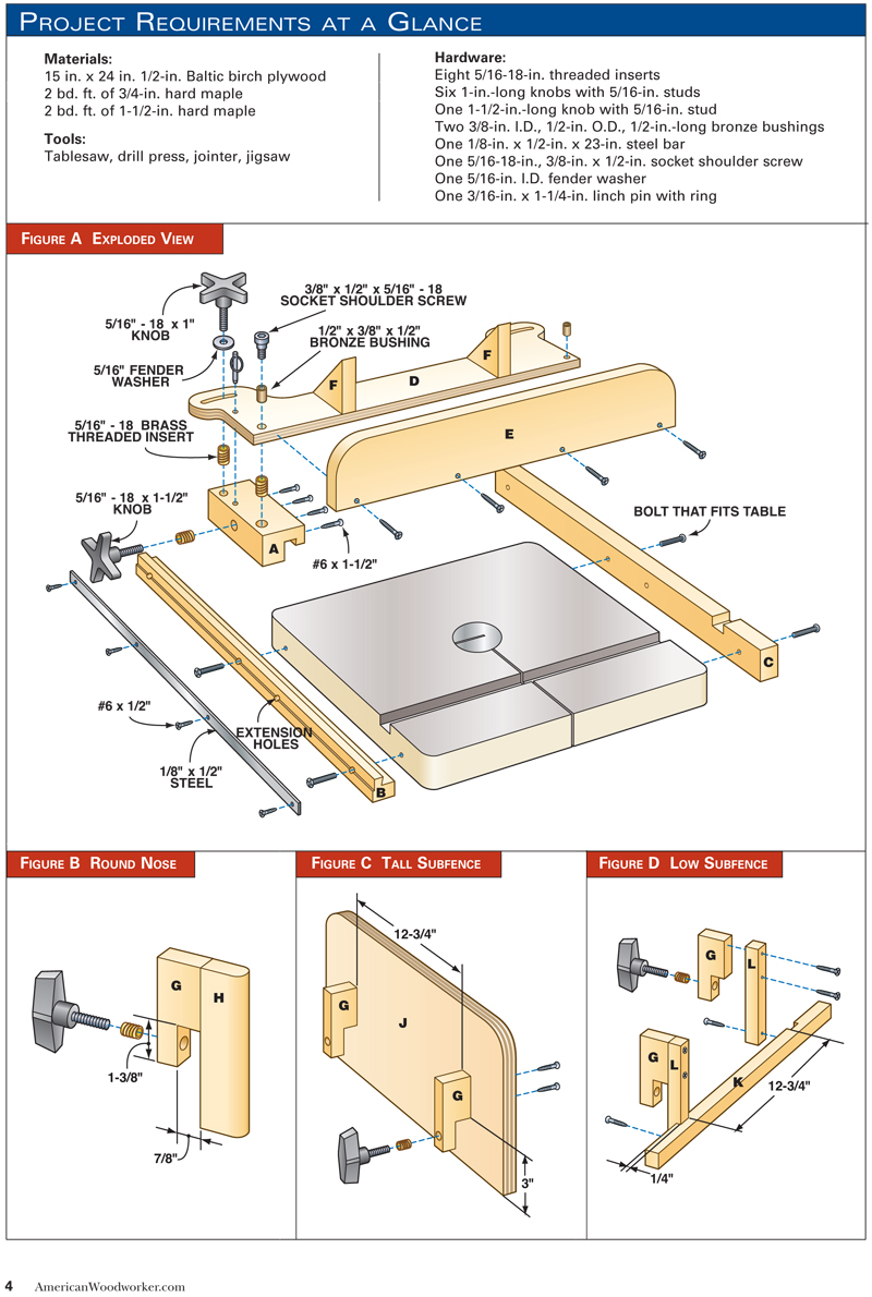 Bandsaw Fence | Popular Woodworking