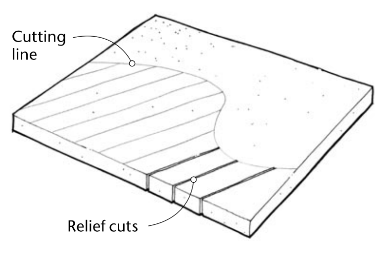 Make relief cuts when cutting curves on the band saw