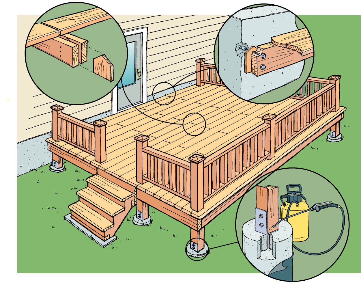 Learn How To Build A Deck The Right Way Por Woodworking Magazine