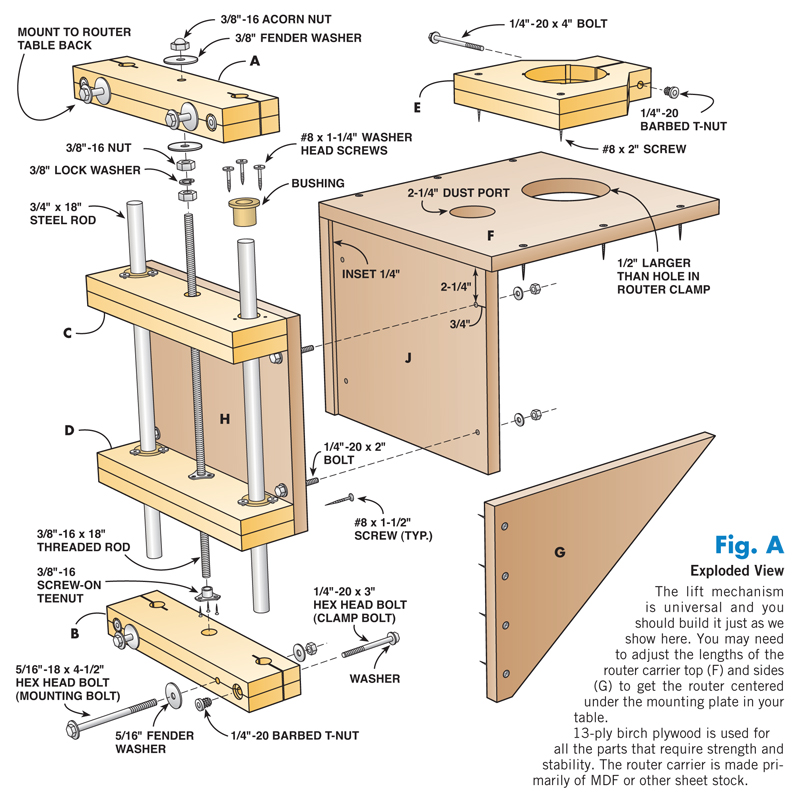 AW Extra 8/9/12 – Shop-Made Router Lift
